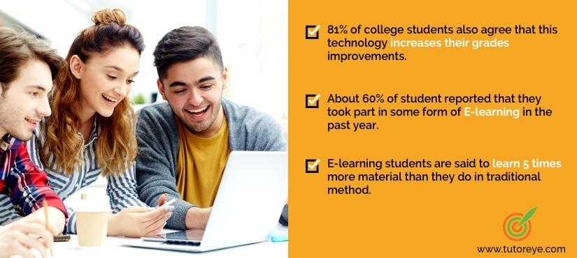 Earn-big-online-tutoring-tutoreye1