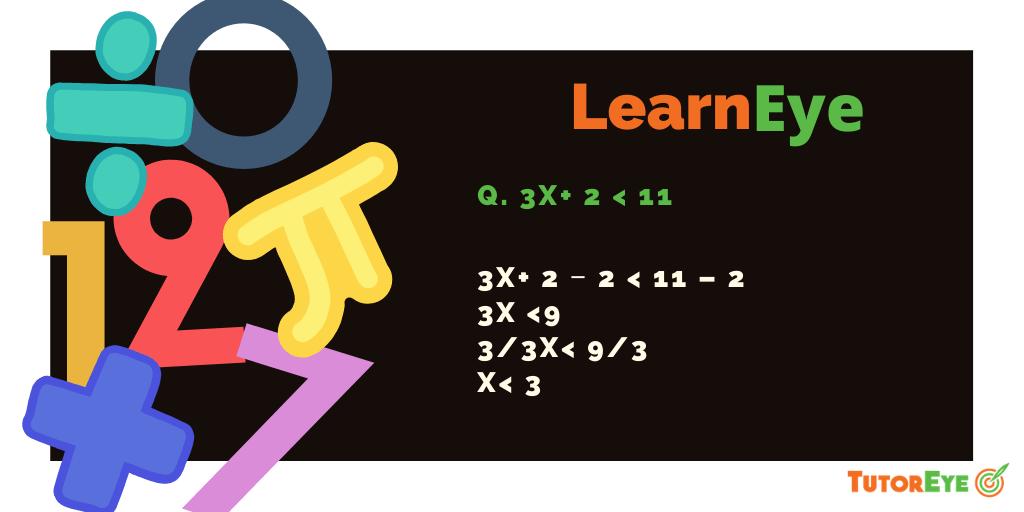Algebra-study-hacks-TutorEye5